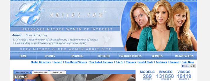 www.anilos.com